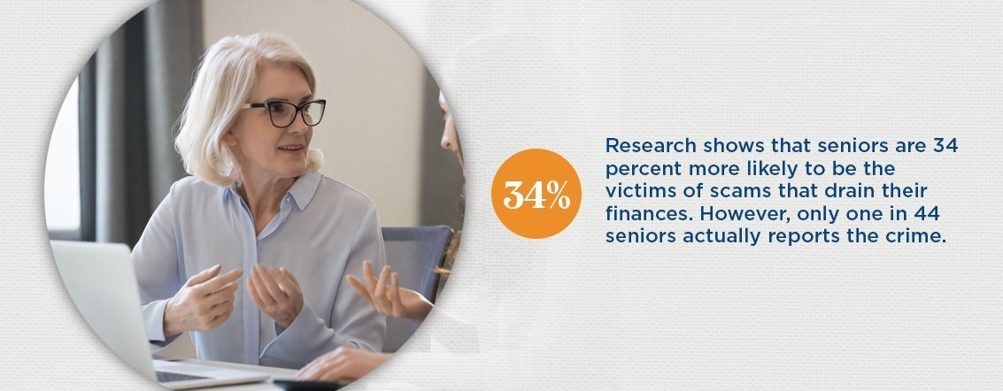 Why Do Seniors Need Protection?